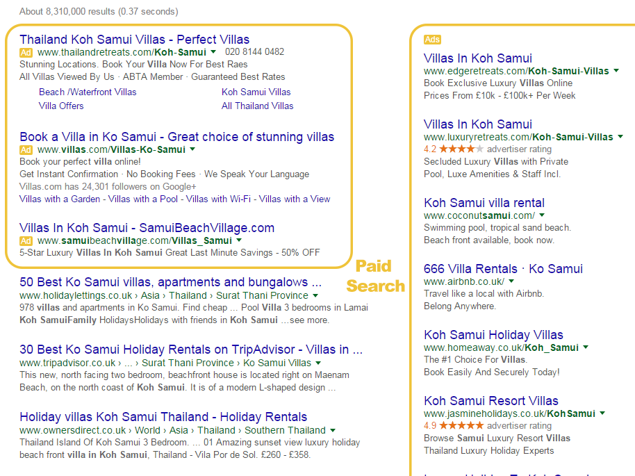 Koh Samui Paid Search is Dominating