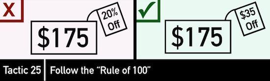 rule of 100